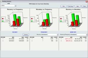 InOrder ERP RFM Analysis